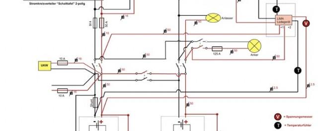 Elektrik an Bord: DIY – Galvanik und Elektrolyse zum Trotz