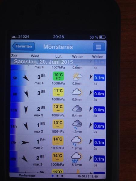Das Wetter an Midsommar ....